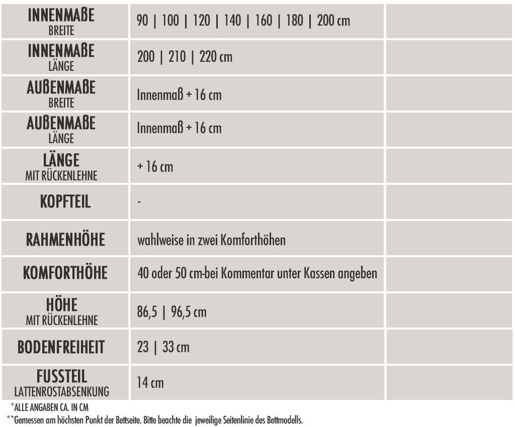 dormiente-Nuveo-Maxi-Massivholzbett-Tabelle-Technische-Daten