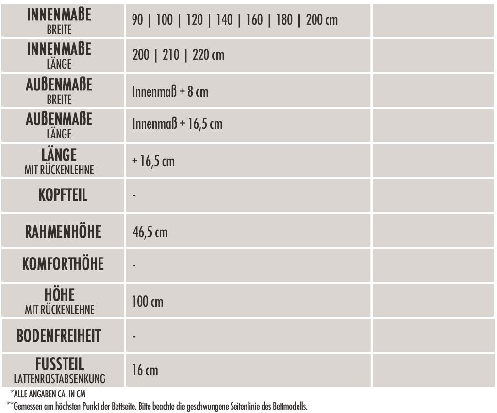 dormiente-Veteris-1-Altholzbett-Tabelle-Technische-Daten