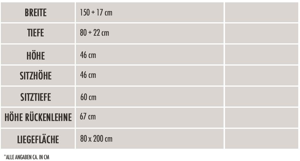 dormiente-Natur-Schlafsofa-Zedulo-2-Tabelle-technische-Angaben