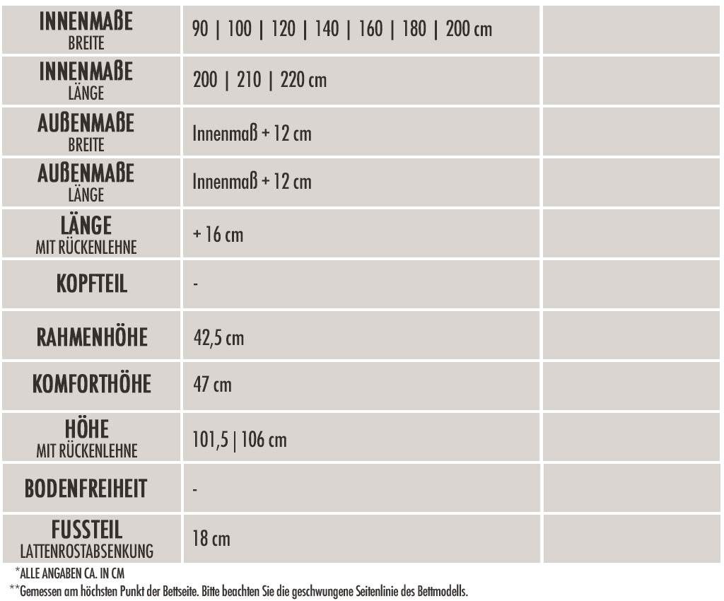 dormiente-Gonda-Maxi-Massivholzbett-Tabelle-Technische-Daten