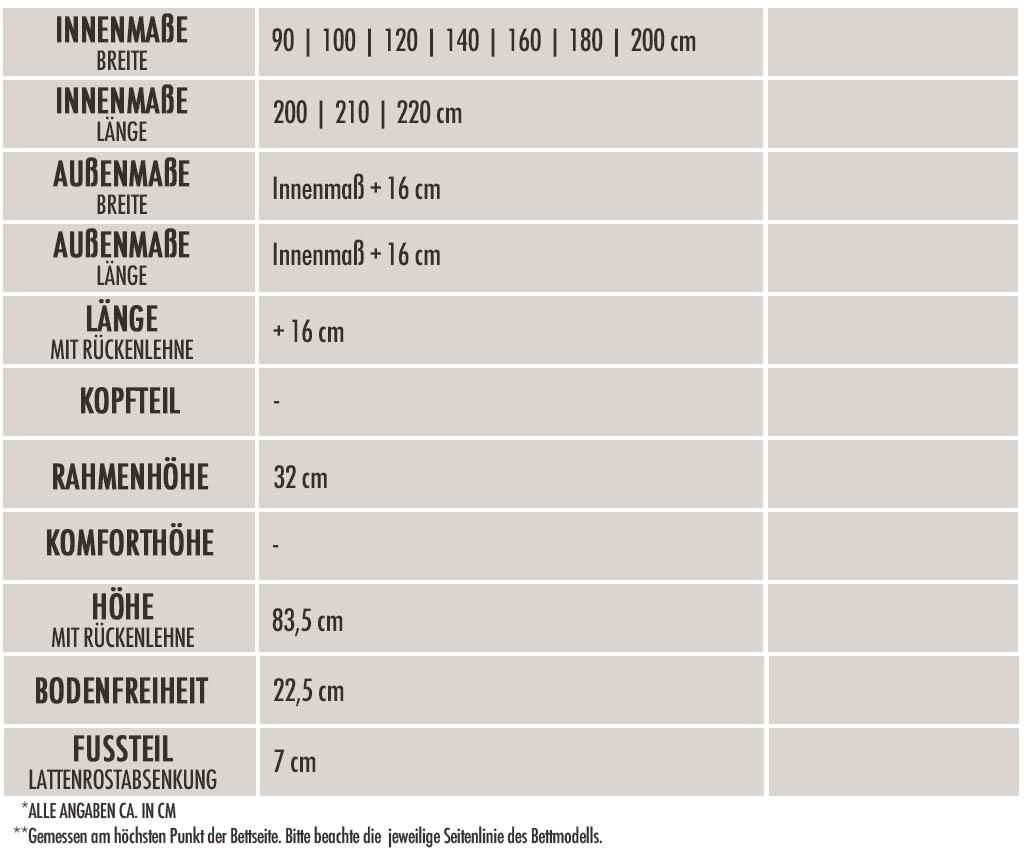 dormiente-Nuveo-Massivholzbett-Tabelle-Technische-Daten