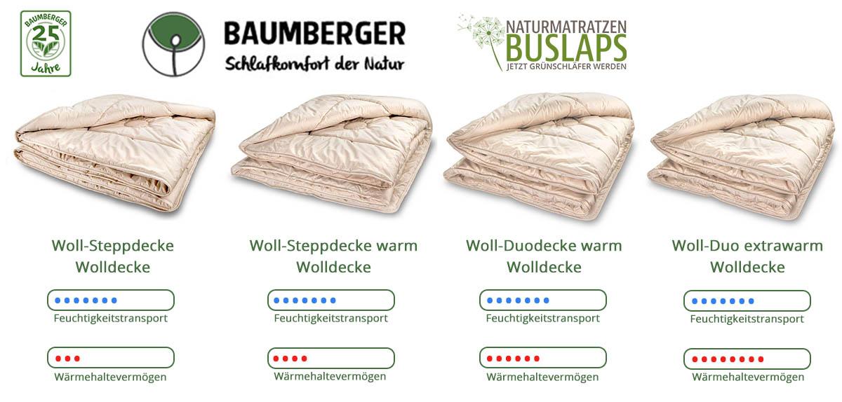 Baumberger-Woll-Steppdecken-Woll-Duodecken-kaufen