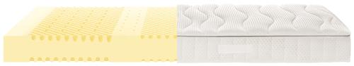 Selecta-S5-Kaltschaummatratze-Seitenansicht