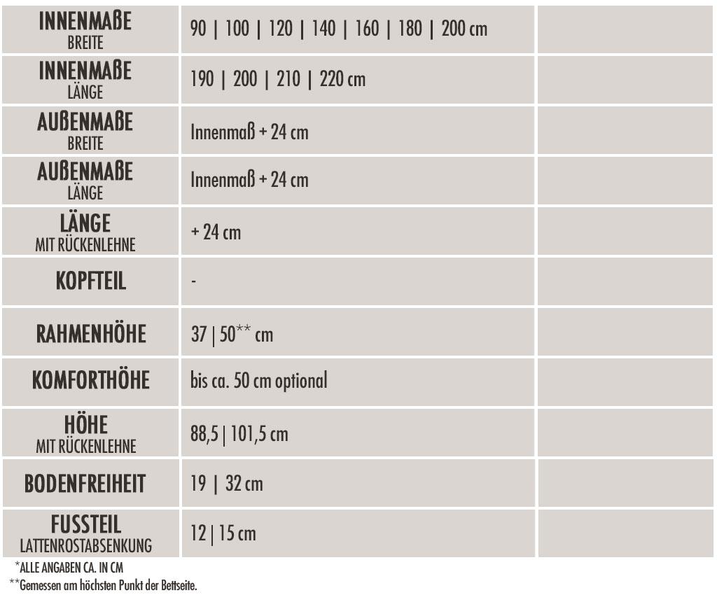 dormiente-Kara-Massivholzbett-Tabelle-Technische-Daten