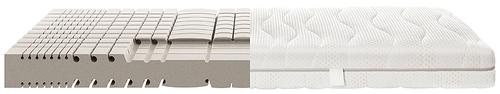 Selecta-S4-Kaltschaummatratze-Seitenansicht
