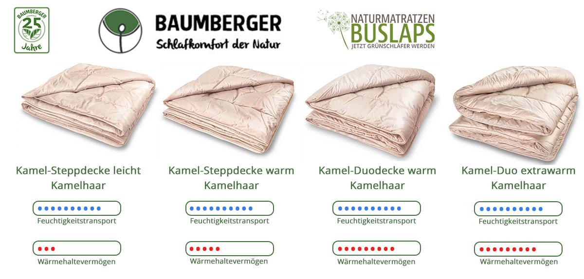 Baumberger-Kamel-Steppdecken-Duodecken-kaufen