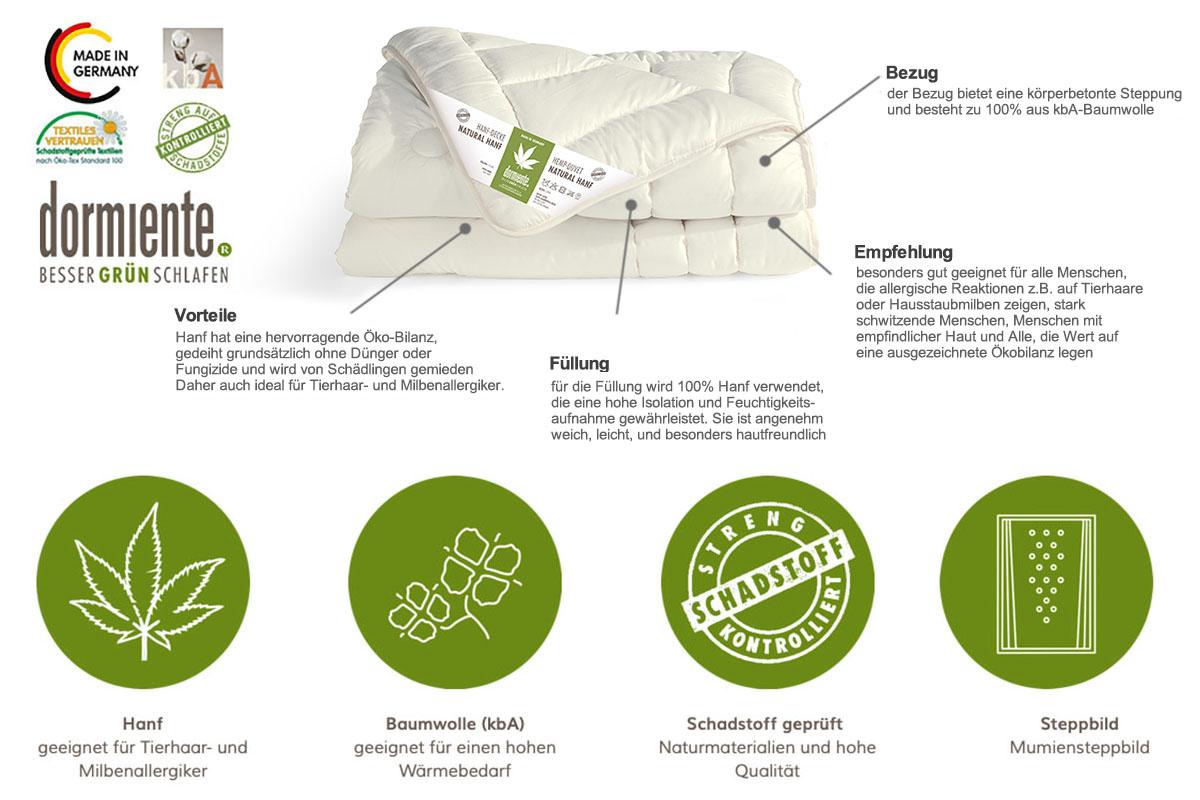 dormiente-Natural-Hanf-Bio-Bettdecke-All-Season-Produktdaten-und-Fakten