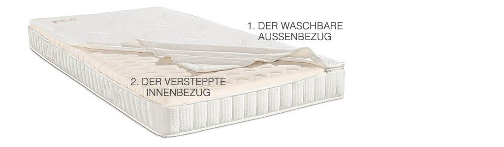 dormiente-Natural-Classic-Aussenbezug-waschbar-Innenbezug-waehlbar