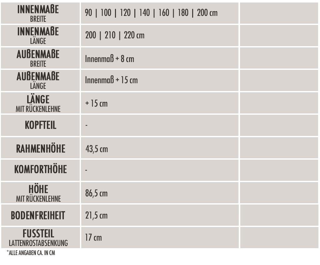 dormiente-Gabo-Massivholzbett-Technische-Daten-Tabelle