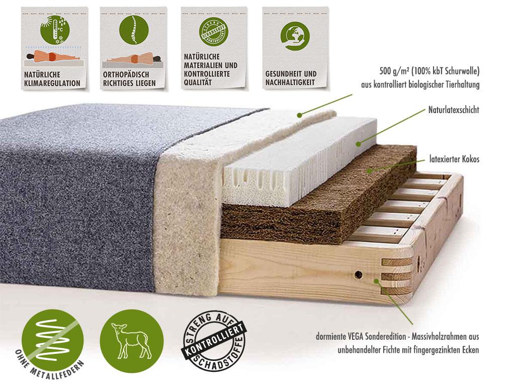dormiente-Natur-Boxspringbett-Vega-Konstruktion
