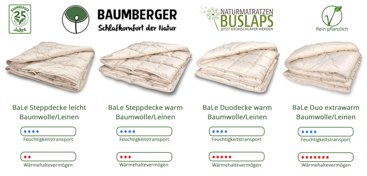 Baumberger-BaLe-Steppdecken-und-Duodecken-kaufen