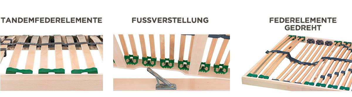 Federholzrahmen-mit-hochwertiger-Lattenrostaufhaengung
