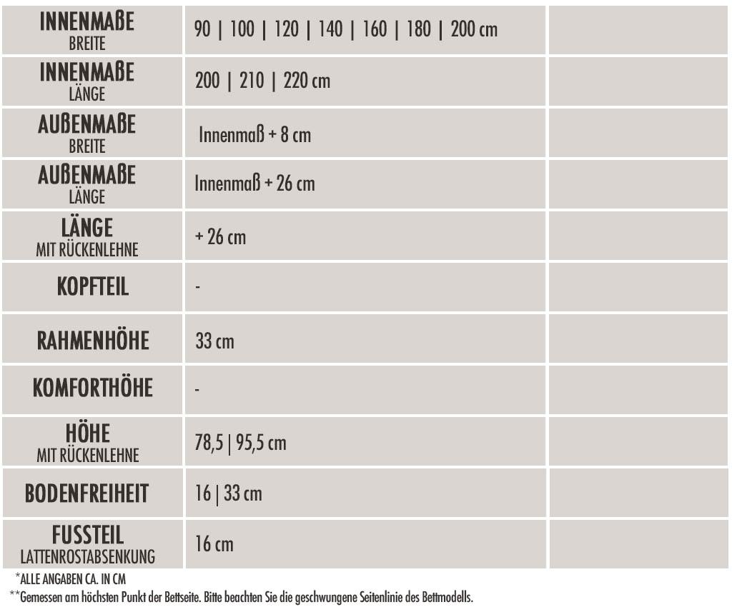 dormiente-Mola-Massivholzbett-Tabelle-Technische-Daten