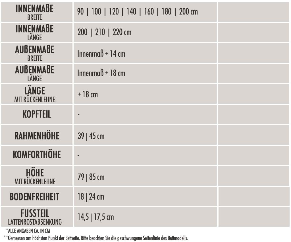 dormiente-Adana-Massivholzbett-Tabelle-Technische-Daten