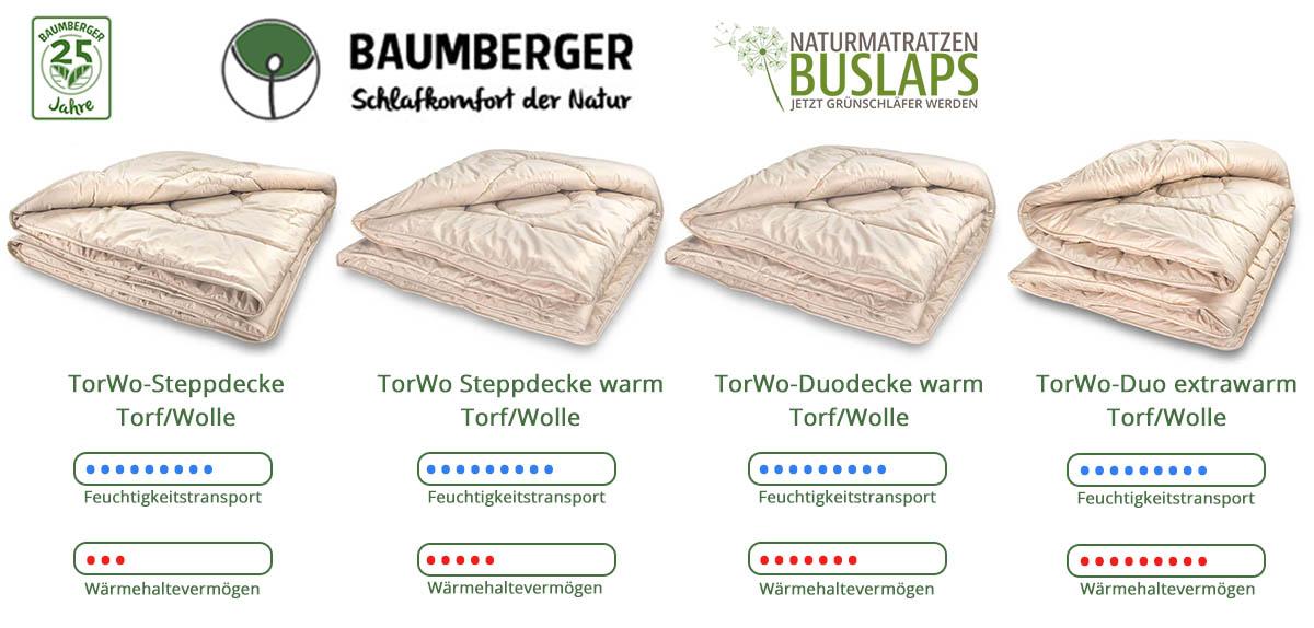 Baumberger-TorWo-Steppdecken-TorWo-Duodecken-kaufen