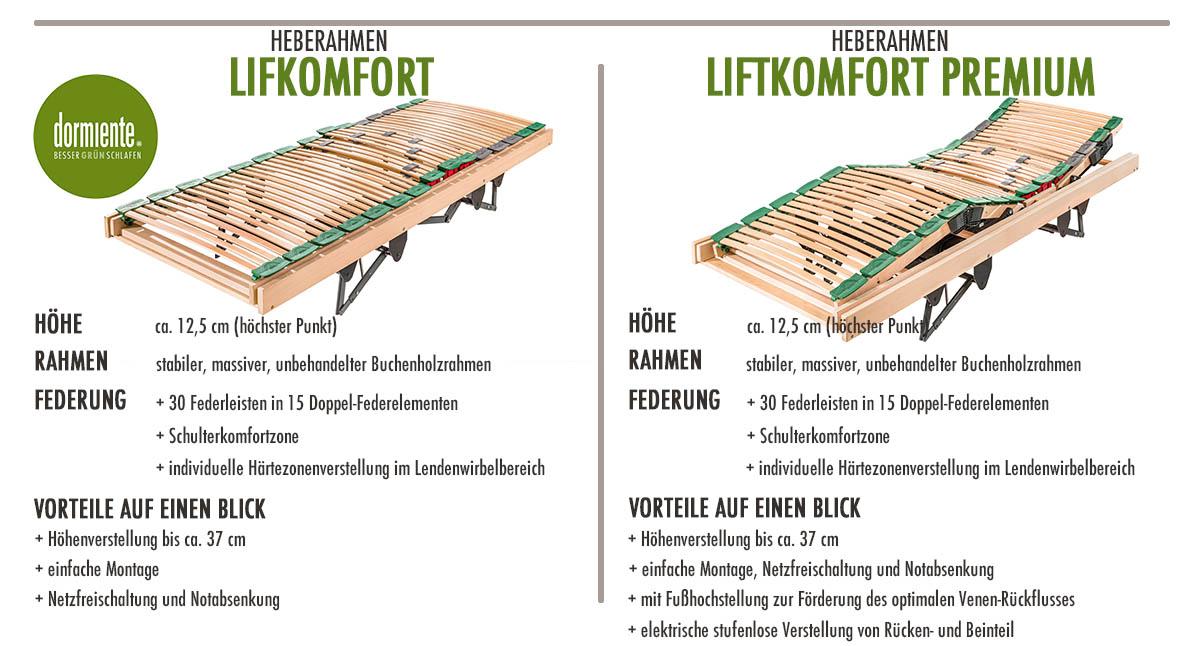 dormiente-Heberahmen-Liftkomfort-und-Liftkomfort-Premium-technische-Merkmale