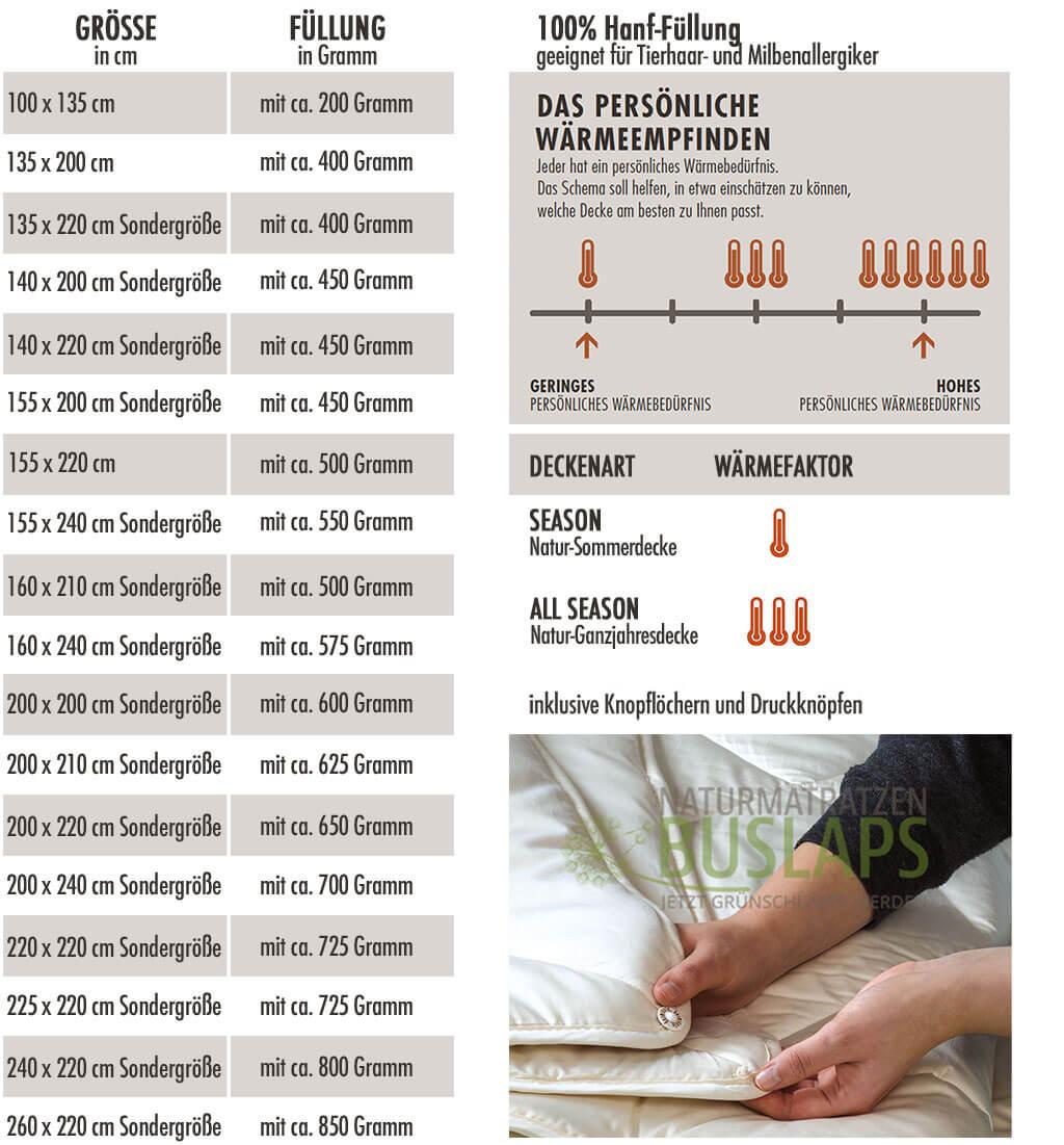 dormiente-Natural-Hanf-Bio-Sommerdecke-Season-Fuellgewichte-Waermeempfinden