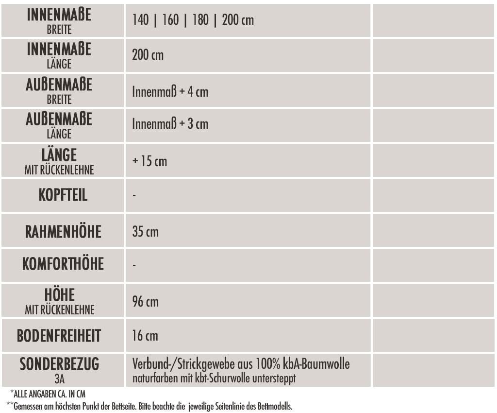 dormiente-Vega-Natur-Polsterbett-Tabelle-Technische-Daten