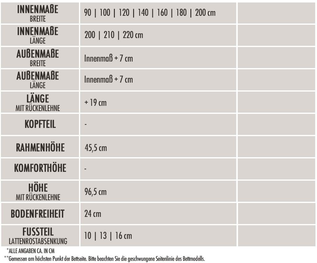 dormiente-Udana-Massivholzbett-Tabelle-Technische-Daten