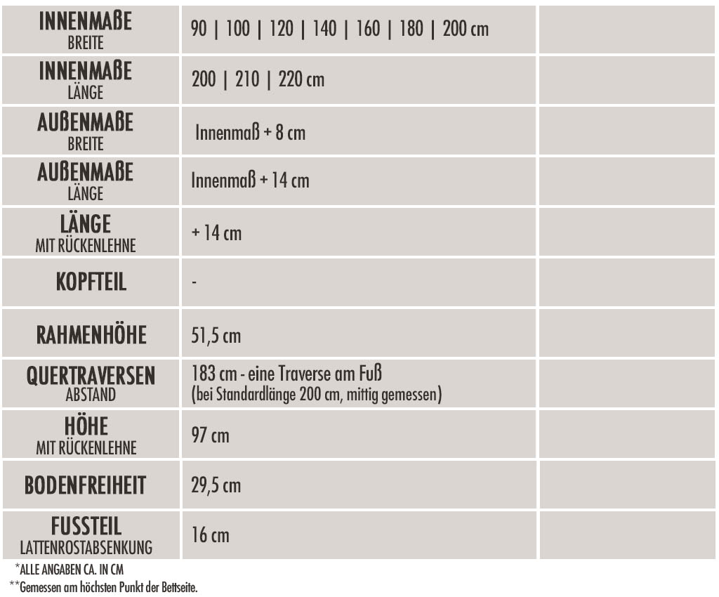 dormiente-Pinar-Massivholzbett-Tabelle-Technische-Daten